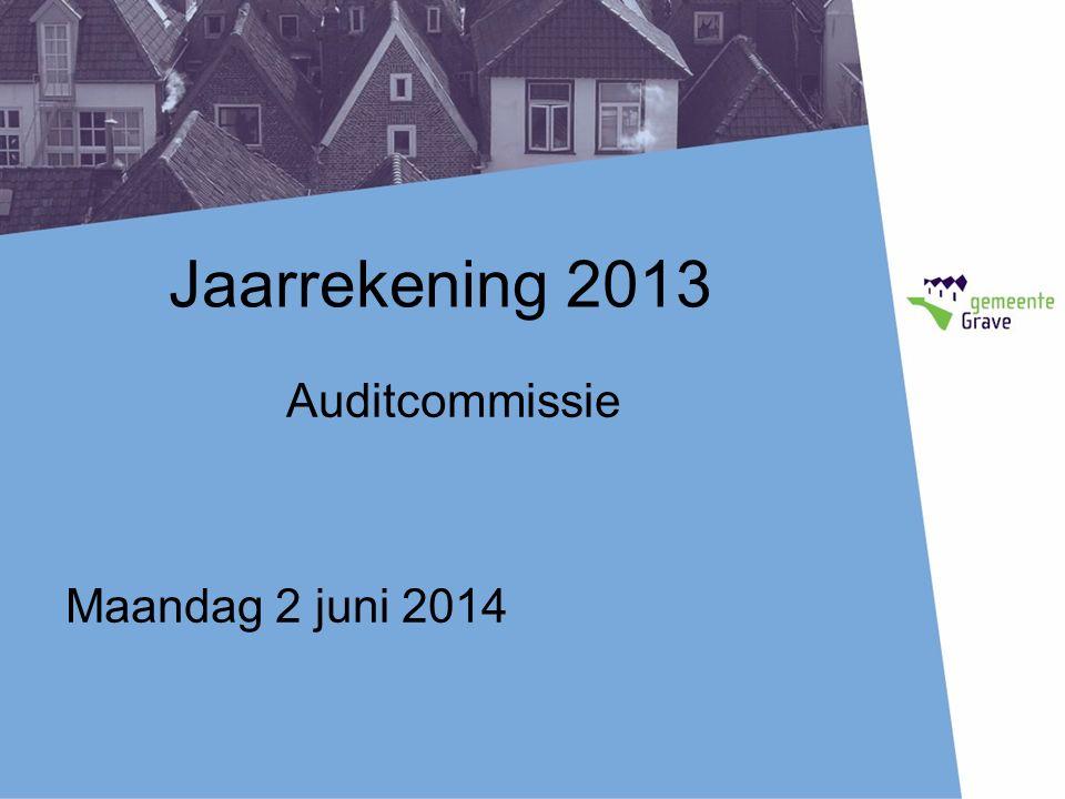Jaarrekening 2013 Auditcommissie Maandag 2 juni 2014