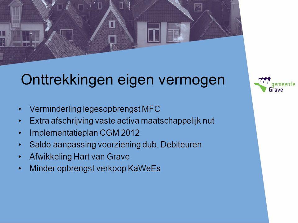 Onttrekkingen eigen vermogen Verminderling legesopbrengst MFC Extra afschrijving vaste activa maatschappelijk nut Implementatieplan CGM 2012 Saldo aanpassing voorziening dub.