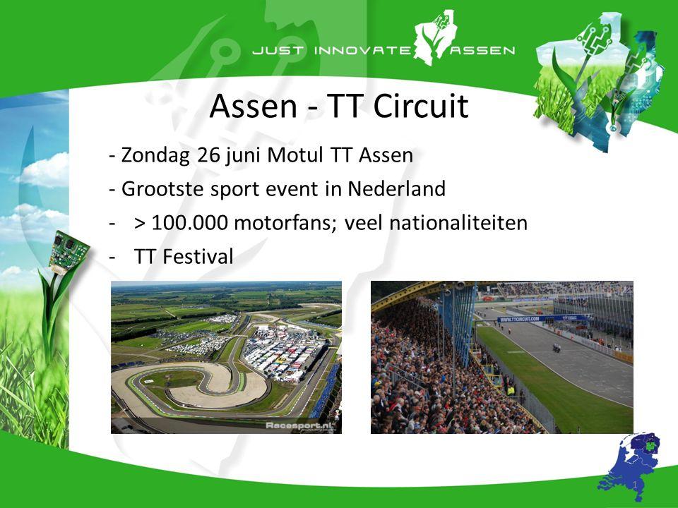 Assen - TT Circuit - Zondag 26 juni Motul TT Assen - Grootste sport event in Nederland -> 100.000 motorfans; veel nationaliteiten -TT Festival 1