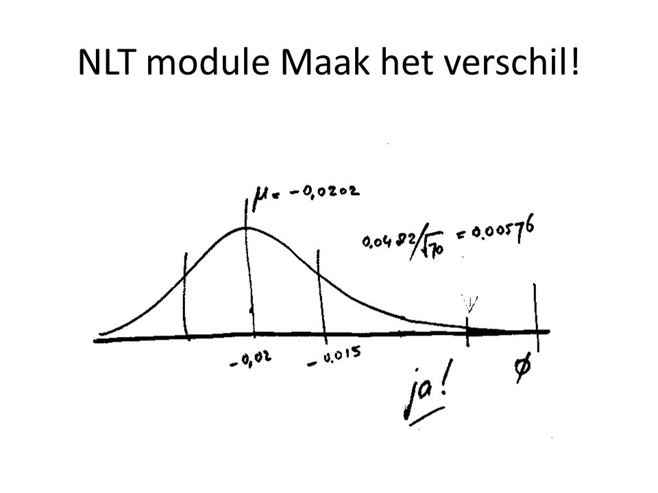 www.hogeschoolVHL.nl NLT module Maak het verschil.