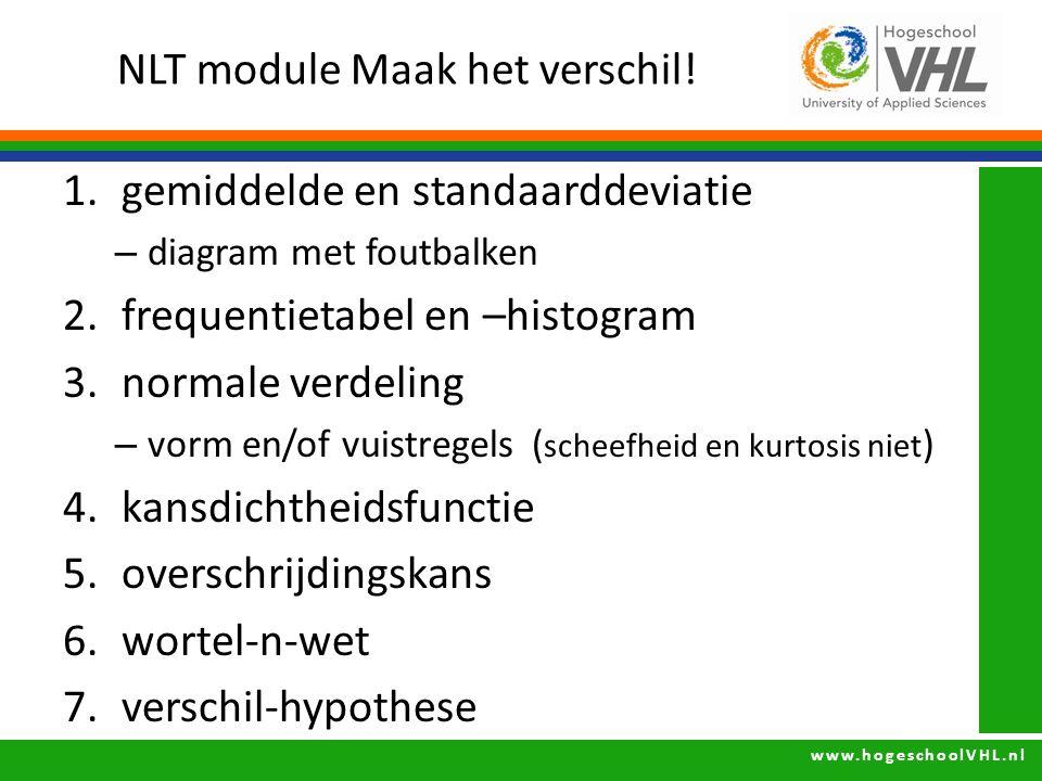 www.hogeschoolVHL.nl NLT module Maak het verschil! 1.gemiddelde en standaarddeviatie – diagram met foutbalken 2.frequentietabel en –histogram 3.normal