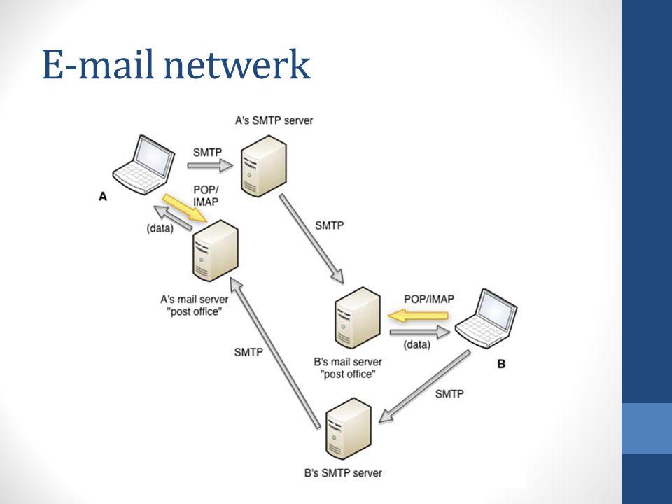 E-mail netwerk