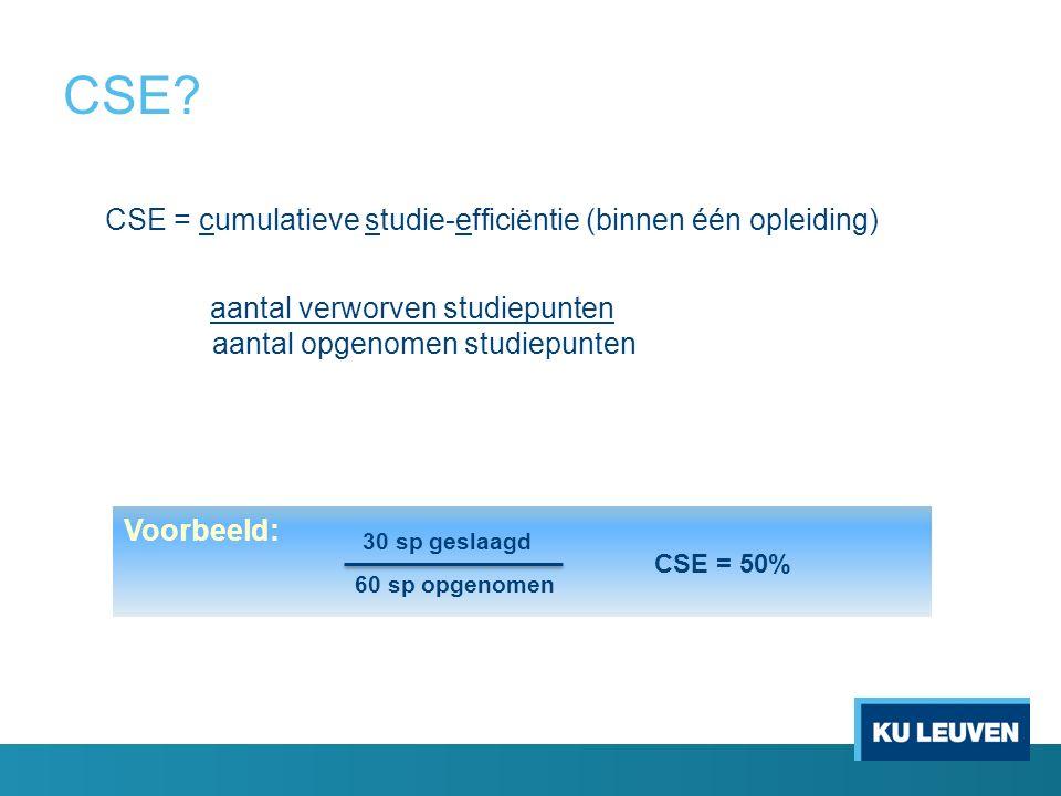CSE? CSE = cumulatieve studie-efficiëntie (binnen één opleiding) aantal verworven studiepunten aantal opgenomen studiepunten Voorbeeld: CSE = 50% 30 s