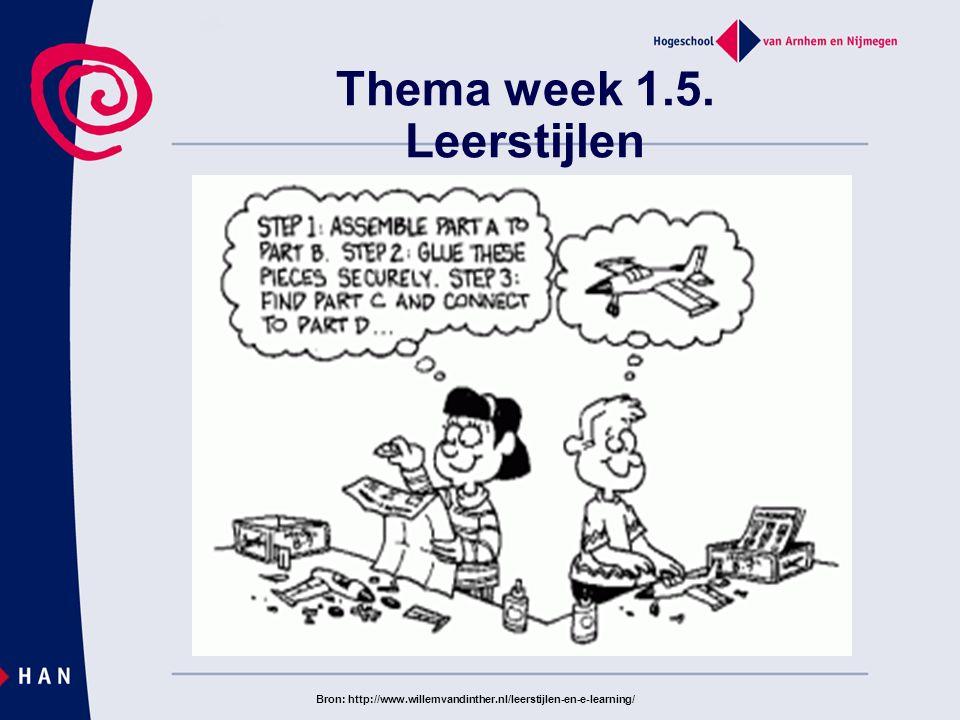 Thema week 1.5. Leerstijlen Bron: http://www.willemvandinther.nl/leerstijlen-en-e-learning/