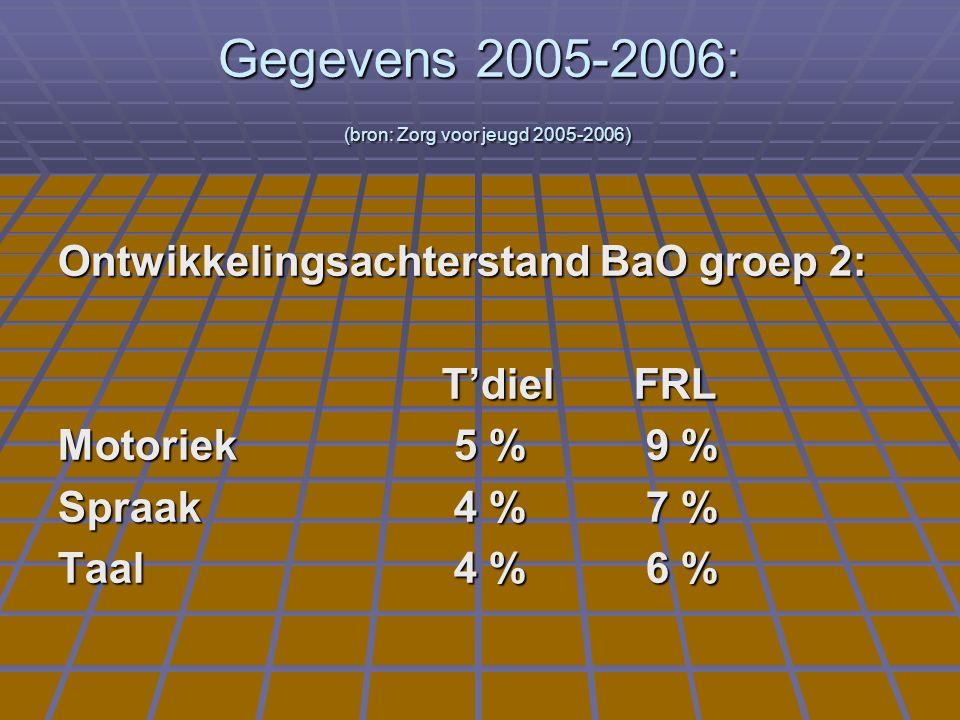 Gegevens 2005-2006: (bron: Zorg voor jeugd 2005-2006) Ontwikkelingsachterstand BaO groep 2: T'dielFRL Motoriek 5 % 9 % Spraak 4 % 7 % Taal 4 % 6 %