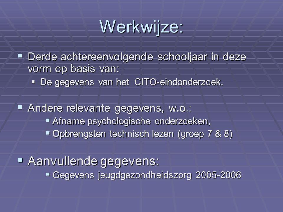 Werkwijze:  Derde achtereenvolgende schooljaar in deze vorm op basis van:  De gegevens van het CITO-eindonderzoek.  Andere relevante gegevens, w.o.
