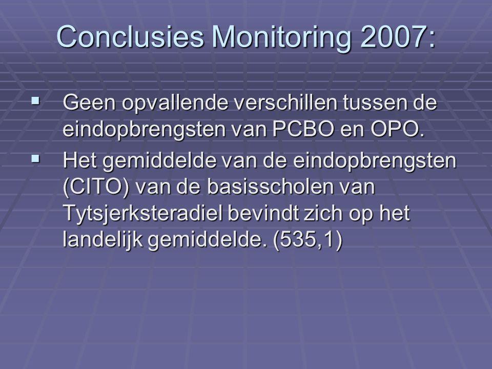 Conclusies Monitoring 2007:  Geen opvallende verschillen tussen de eindopbrengsten van PCBO en OPO.  Het gemiddelde van de eindopbrengsten (CITO) va