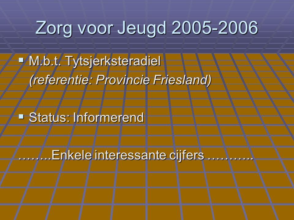 Zorg voor Jeugd 2005-2006  M.b.t. Tytsjerksteradiel (referentie: Provincie Friesland)  Status: Informerend ……..Enkele interessante cijfers ………..
