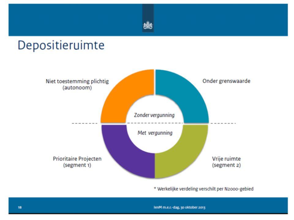 PAS en bestemmingsplannen - segment 2 projecten Relevante voorwaarden/aandachtspunten 19j lid 5: Herhaling of voorzetting van plan.