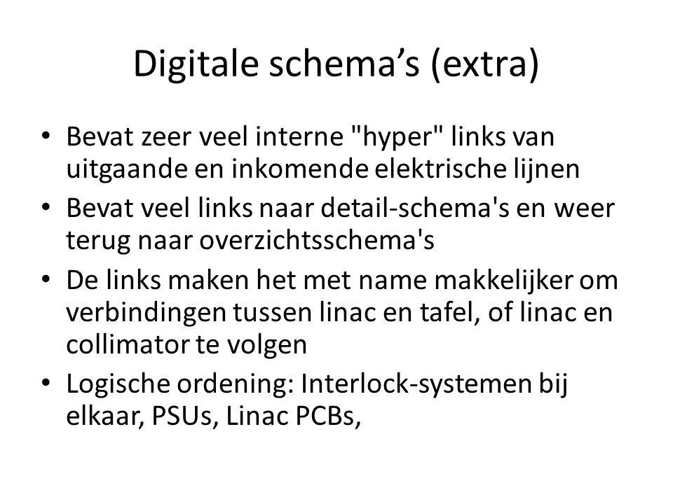 Digitale schema's (extra) Bevat zeer veel interne