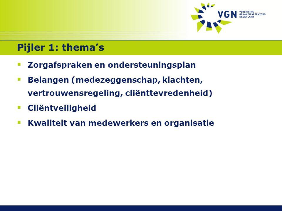 Pijler 1: thema's  Zorgafspraken en ondersteuningsplan  Belangen (medezeggenschap, klachten, vertrouwensregeling, cliënttevredenheid)  Cliëntveiligheid  Kwaliteit van medewerkers en organisatie