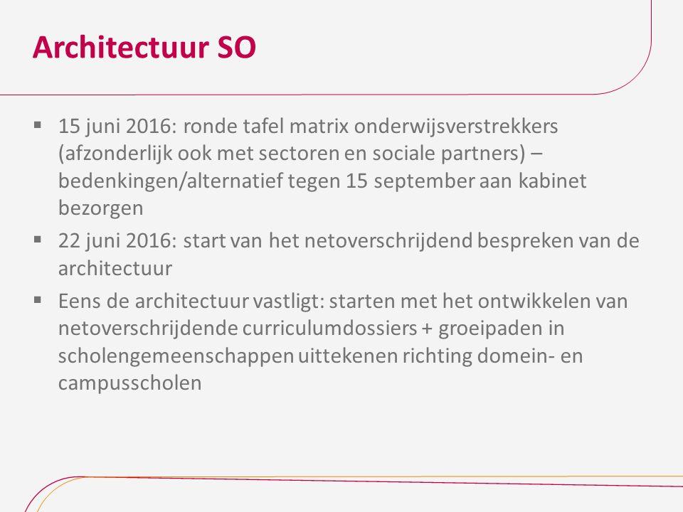 Architectuur SO  15 juni 2016: ronde tafel matrix onderwijsverstrekkers (afzonderlijk ook met sectoren en sociale partners) – bedenkingen/alternatief