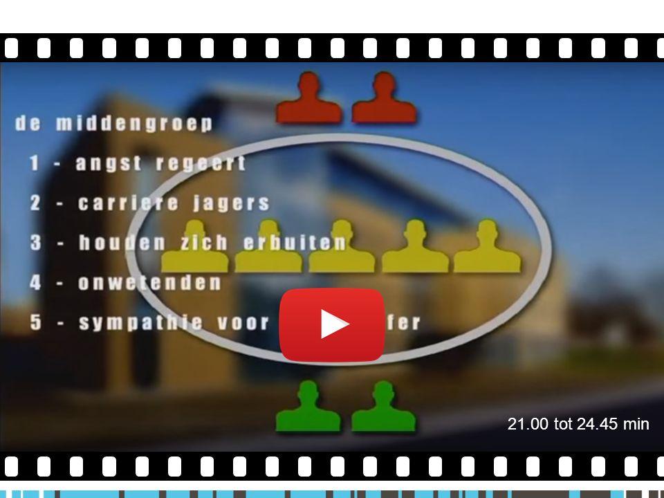 Wat zijn de gevolgen Op individueel niveau Op afdeling niveau Op organisatie niveau