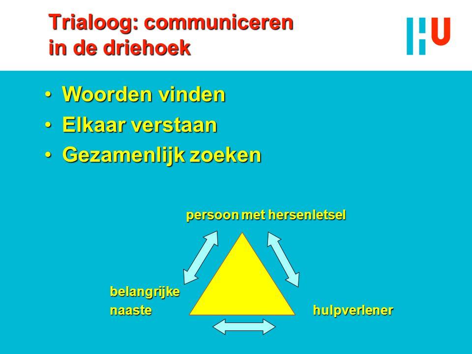 Trialoog: communiceren in de driehoek Woorden vindenWoorden vinden Elkaar verstaanElkaar verstaan Gezamenlijk zoekenGezamenlijk zoeken persoon met hersenletsel belangrijke belangrijke naaste hulpverlener naaste hulpverlener