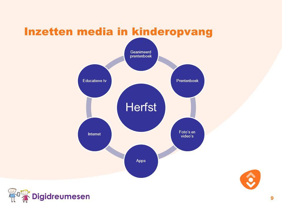 Het werkatelier Werk in tweetallen aan de volgende opdracht: -Kies een thema dat speelt op de instelling -Welke digitale media kun je inzetten bij dit thema.