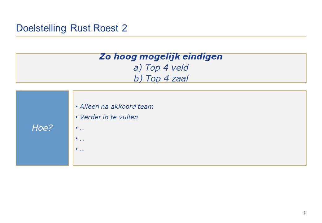 7 Doelstelling Rust Roest 1 Hoe.Zo hoog mogelijk eindigen a) Top 3 veld b) Kampioen in de zaal.