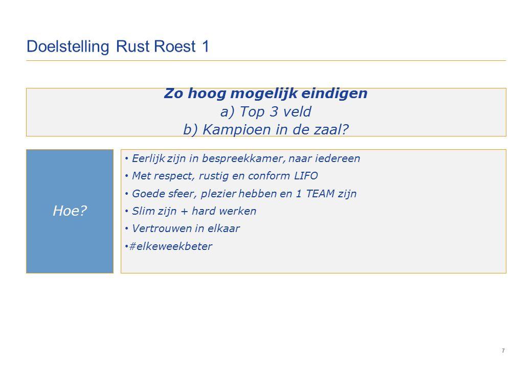 7 Doelstelling Rust Roest 1 Hoe. Zo hoog mogelijk eindigen a) Top 3 veld b) Kampioen in de zaal.