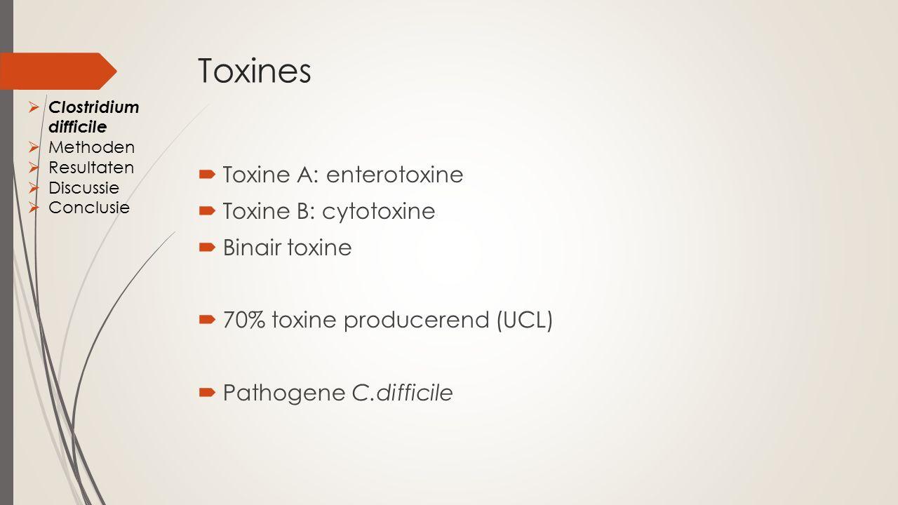 Toxines  Toxine A: enterotoxine  Toxine B: cytotoxine  Binair toxine  70% toxine producerend (UCL)  Pathogene C.difficile  Clostridium difficile  Methoden  Resultaten  Discussie  Conclusie