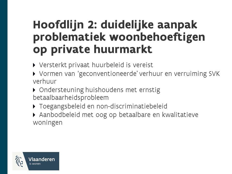 Hoofdlijn 2: duidelijke aanpak problematiek woonbehoeftigen op private huurmarkt Versterkt privaat huurbeleid is vereist Vormen van 'geconventioneerde' verhuur en verruiming SVK verhuur Ondersteuning huishoudens met ernstig betaalbaarheidsprobleem Toegangsbeleid en non-discriminatiebeleid Aanbodbeleid met oog op betaalbare en kwalitatieve woningen