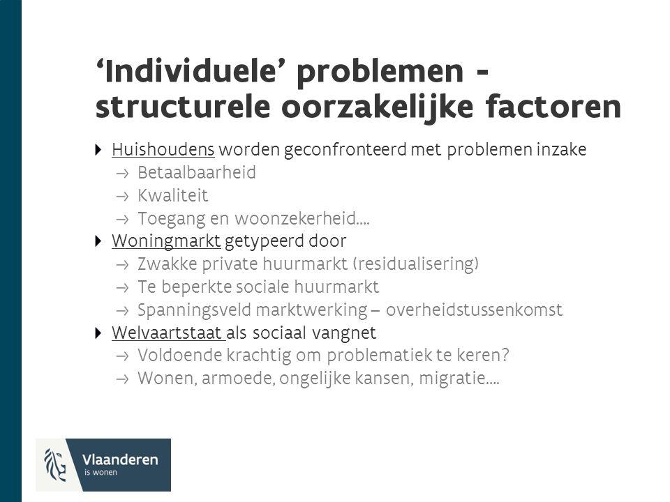 'Individuele' problemen - structurele oorzakelijke factoren Huishoudens worden geconfronteerd met problemen inzake Betaalbaarheid Kwaliteit Toegang en woonzekerheid….