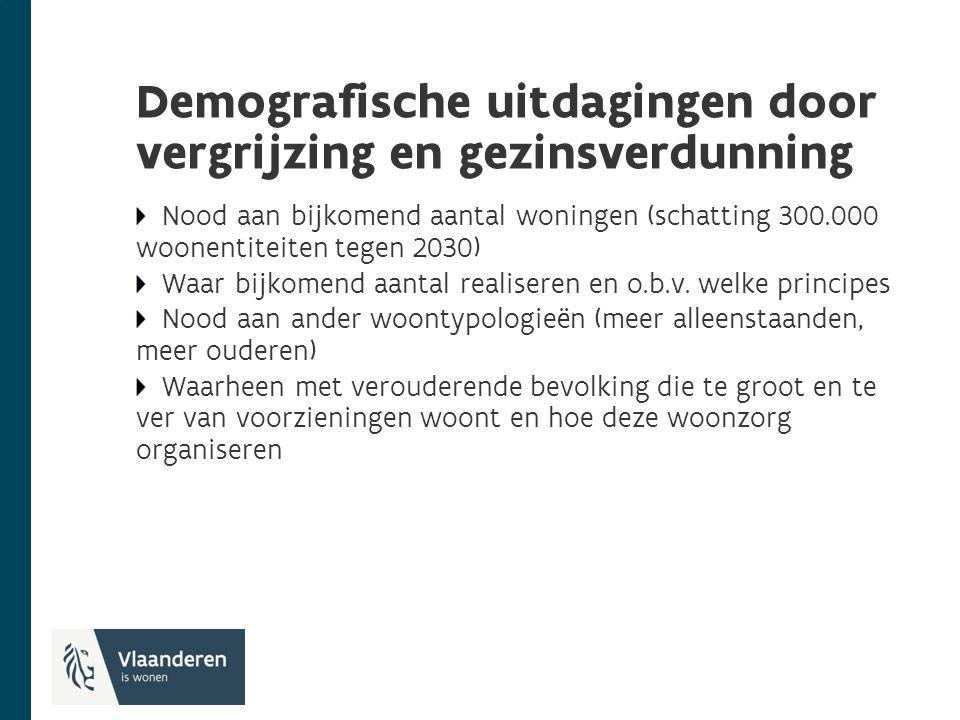 Demografische uitdagingen door vergrijzing en gezinsverdunning Nood aan bijkomend aantal woningen (schatting 300.000 woonentiteiten tegen 2030) Waar bijkomend aantal realiseren en o.b.v.