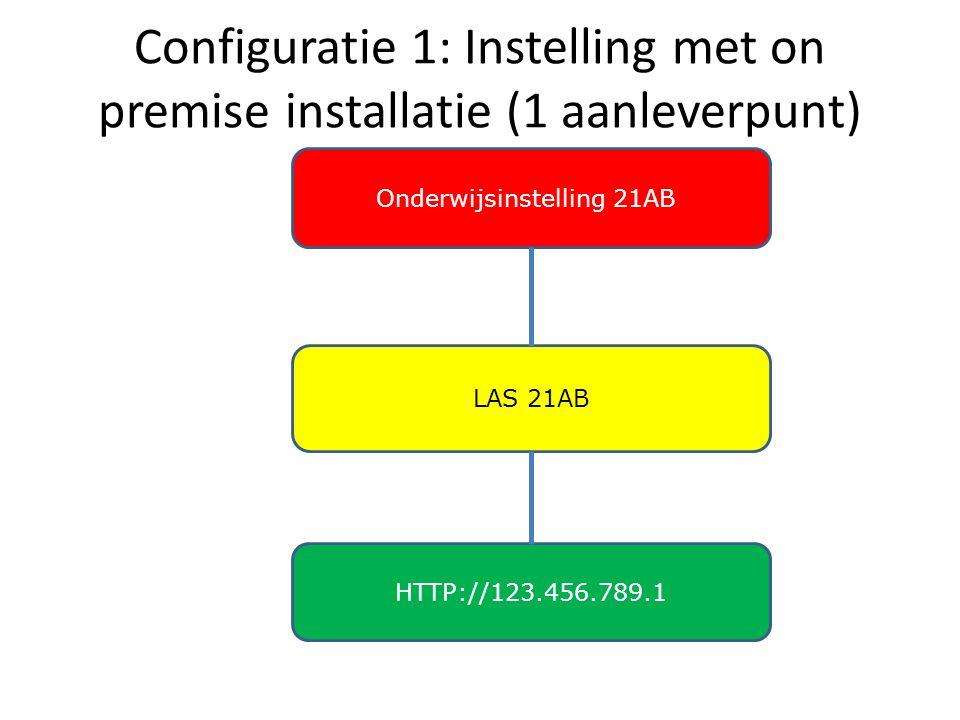 Configuratie 1: Instelling met on premise installatie (1 aanleverpunt) Onderwijsinstelling 21AB LAS 21AB HTTP://123.456.789.1
