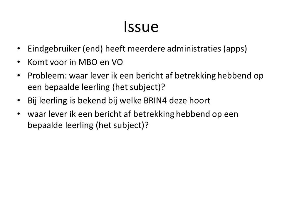 Issue Eindgebruiker (end) heeft meerdere administraties (apps) Komt voor in MBO en VO Probleem: waar lever ik een bericht af betrekking hebbend op een bepaalde leerling (het subject).