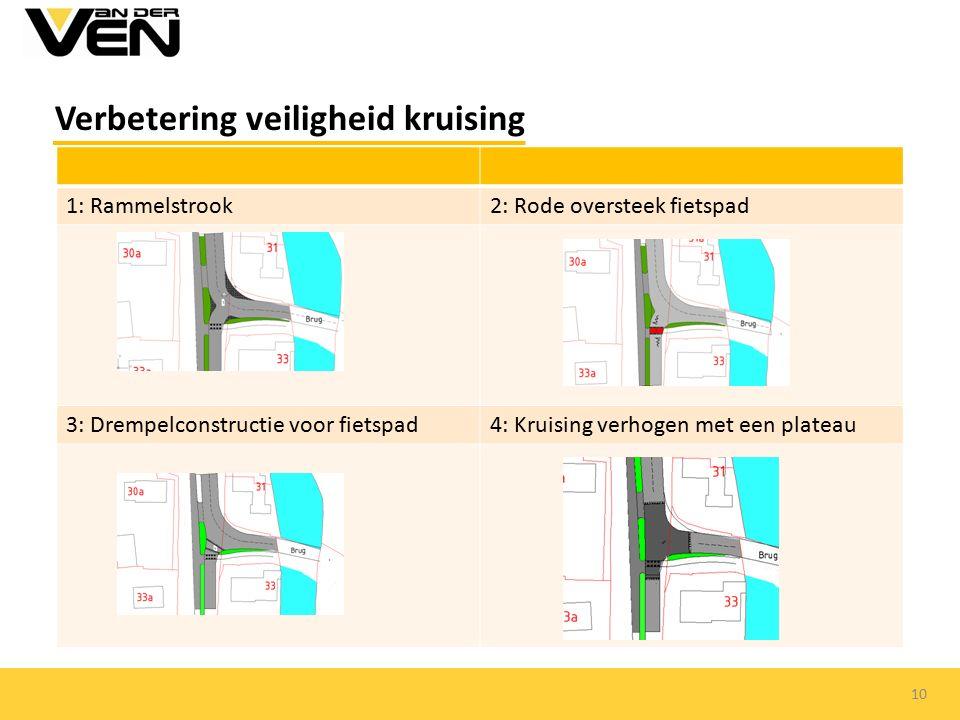 Verbetering veiligheid kruising 10 1: Rammelstrook2: Rode oversteek fietspad 3: Drempelconstructie voor fietspad4: Kruising verhogen met een plateau