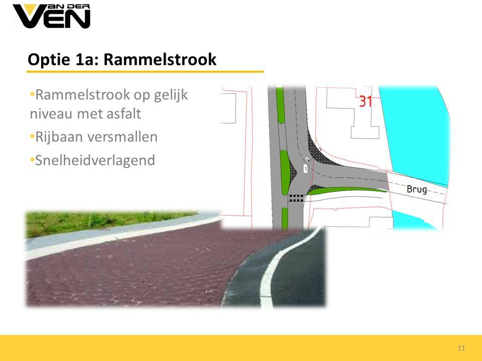 Rammelstrook op gelijk niveau met asfalt Rijbaan versmallen Snelheidverlagend Optie 1a: Rammelstrook 11