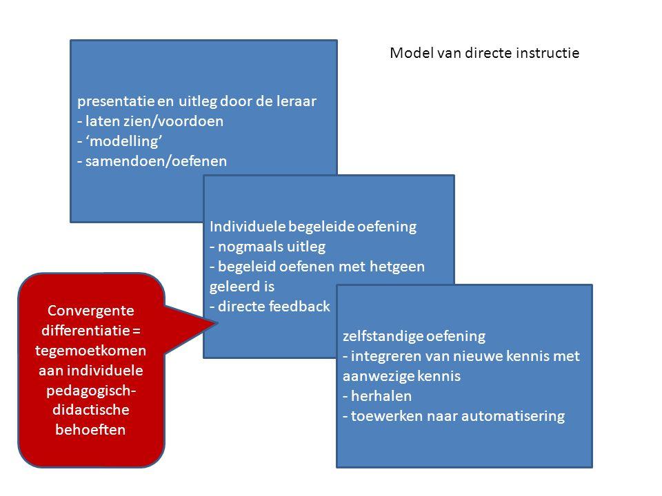 presentatie en uitleg door de leraar - laten zien/voordoen - 'modelling' - samendoen/oefenen Individuele begeleide oefening - nogmaals uitleg - begele