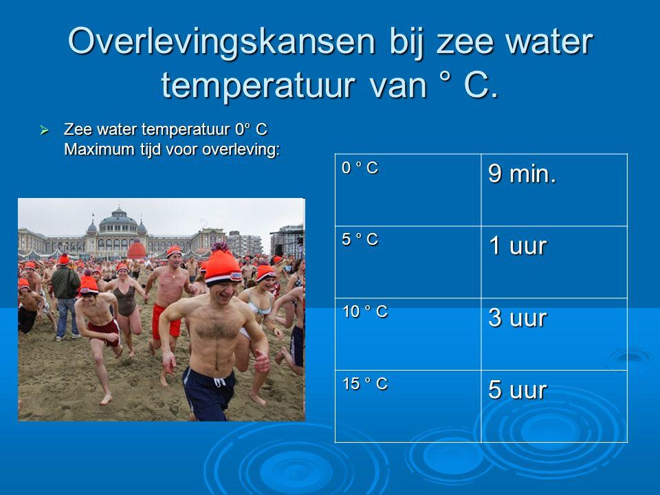 Overlevingskansen bij zee water temperatuur van ° C.  Zee water temperatuur 0° C Maximum tijd voor overleving: 0 ° C 9 min. 5 ° C 1 uur 10 ° C 3 uur