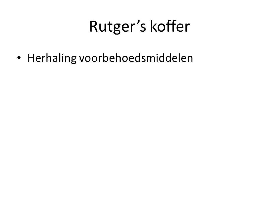 Rutger's koffer Herhaling voorbehoedsmiddelen