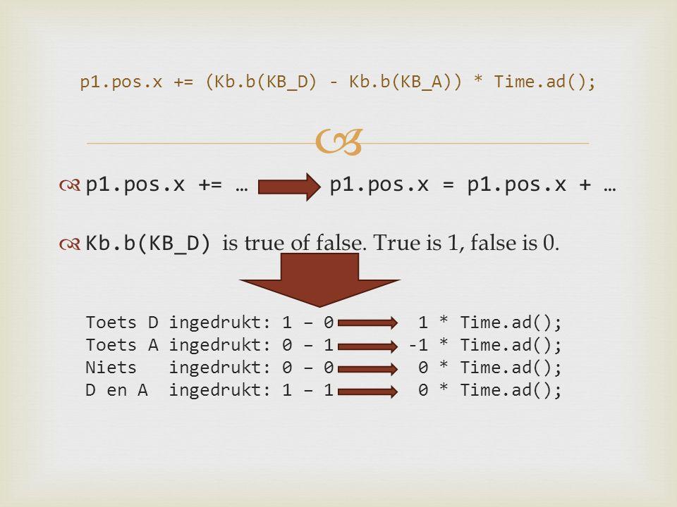   De functie Clamp beperkt een getal tot de minimum en maximum waarde.