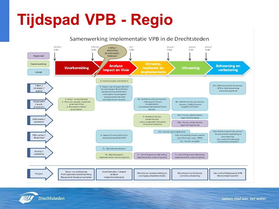 Tijdspad VPB - Regio