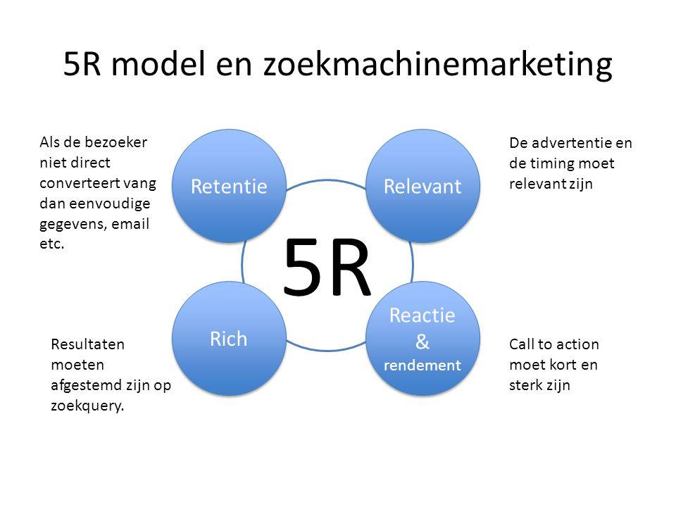 5R 5R model en zoekmachinemarketing Retentie Relevant Reactie & rendement Rich Als de bezoeker niet direct converteert vang dan eenvoudige gegevens, email etc.