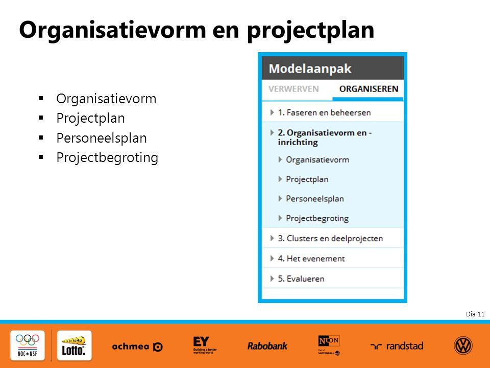 Dia 11 Organisatievorm en projectplan  Organisatievorm  Projectplan  Personeelsplan  Projectbegroting