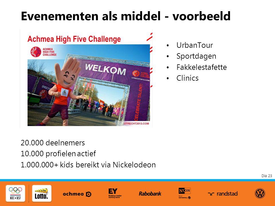 Dia 23 Evenementen als middel - voorbeeld UrbanTour Sportdagen Fakkelestafette Clinics 20.000 deelnemers 10.000 profielen actief 1.000.000+ kids bereikt via Nickelodeon