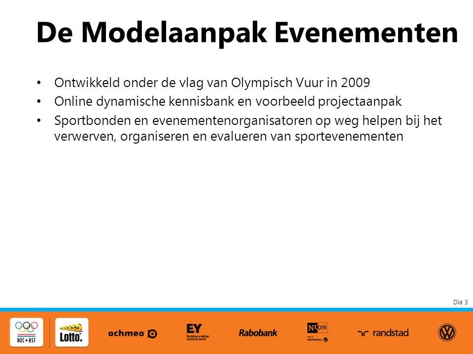 Dia 3 De Modelaanpak Evenementen Ontwikkeld onder de vlag van Olympisch Vuur in 2009 Online dynamische kennisbank en voorbeeld projectaanpak Sportbonden en evenementenorganisatoren op weg helpen bij het verwerven, organiseren en evalueren van sportevenementen