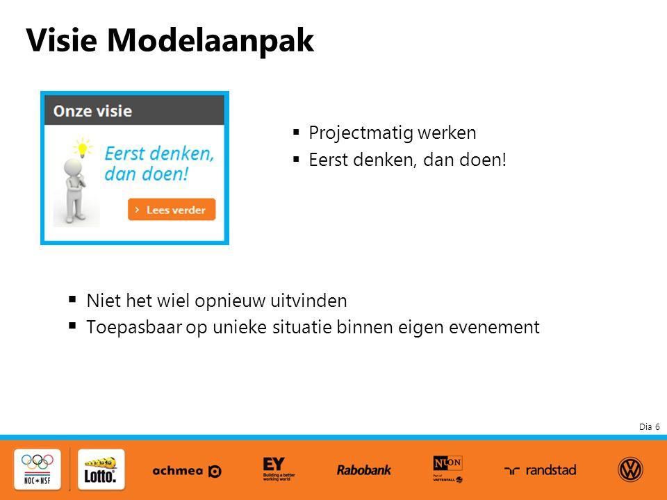 Dia 6 Visie Modelaanpak  Projectmatig werken  Eerst denken, dan doen.