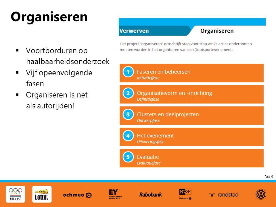 Dia 9 Organiseren  Voortborduren op haalbaarheidsonderzoek  Vijf opeenvolgende fasen  Organiseren is net als autorijden!