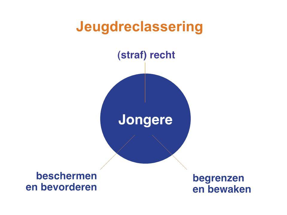 Jeugdreclassering