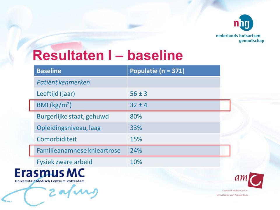Resultaten I – baseline