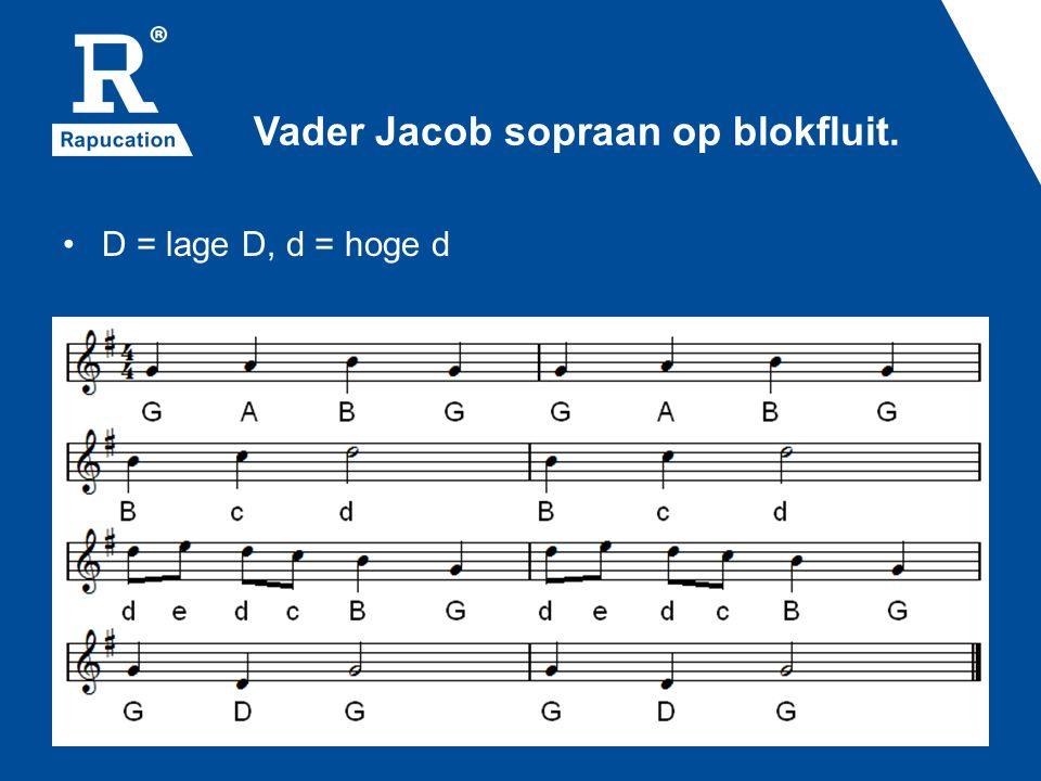 Vader Jacob sopraan op blokfluit. D = lage D, d = hoge d