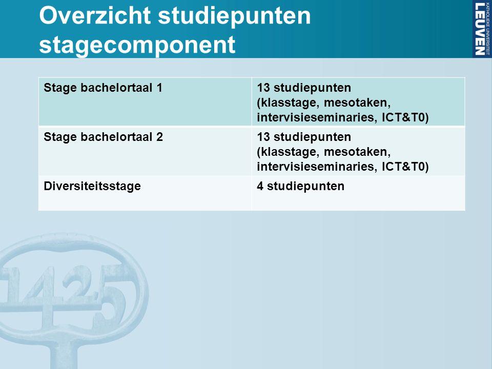 Overzicht studiepunten stagecomponent Stage bachelortaal 113 studiepunten (klasstage, mesotaken, intervisieseminaries, ICT&T0) Stage bachelortaal 213 studiepunten (klasstage, mesotaken, intervisieseminaries, ICT&T0) Diversiteitsstage4 studiepunten