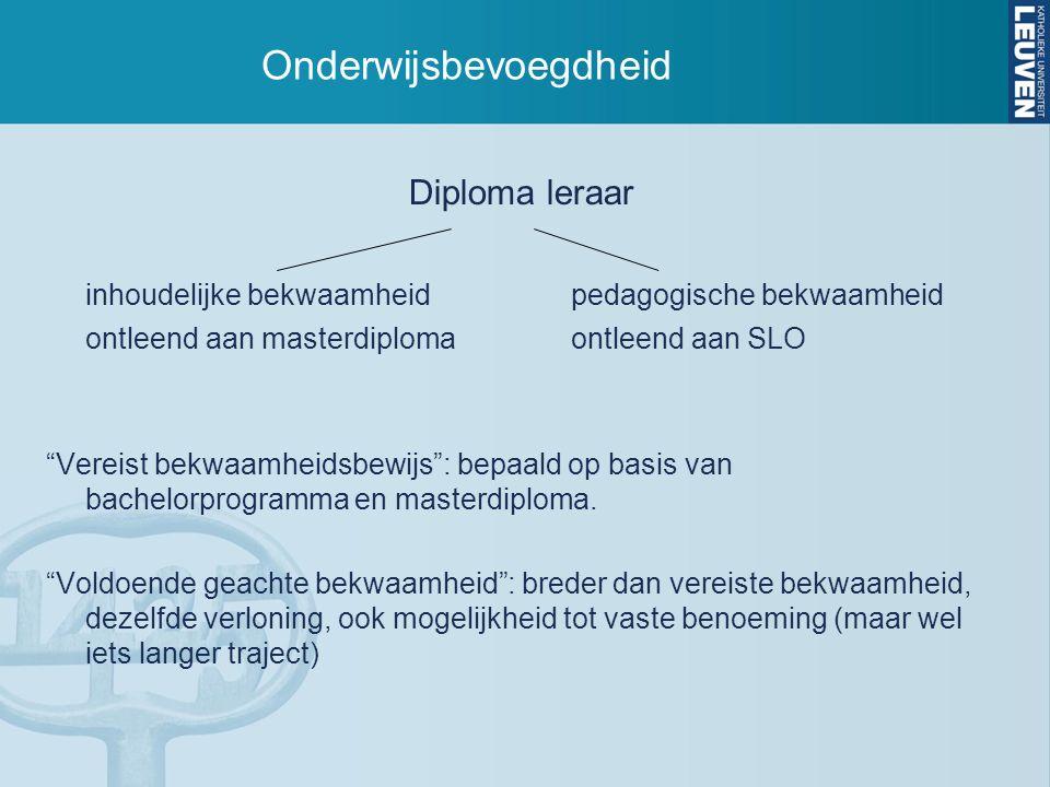 Onderwijsbevoegdheid Diploma leraar inhoudelijke bekwaamheidpedagogische bekwaamheid ontleend aan masterdiplomaontleend aan SLO Vereist bekwaamheidsbewijs : bepaald op basis van bachelorprogramma en masterdiploma.