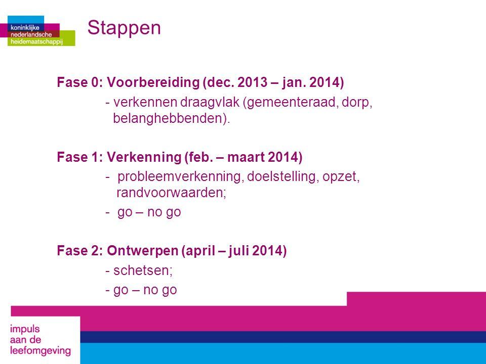 Stappen Fase 0: Voorbereiding (dec. 2013 – jan.