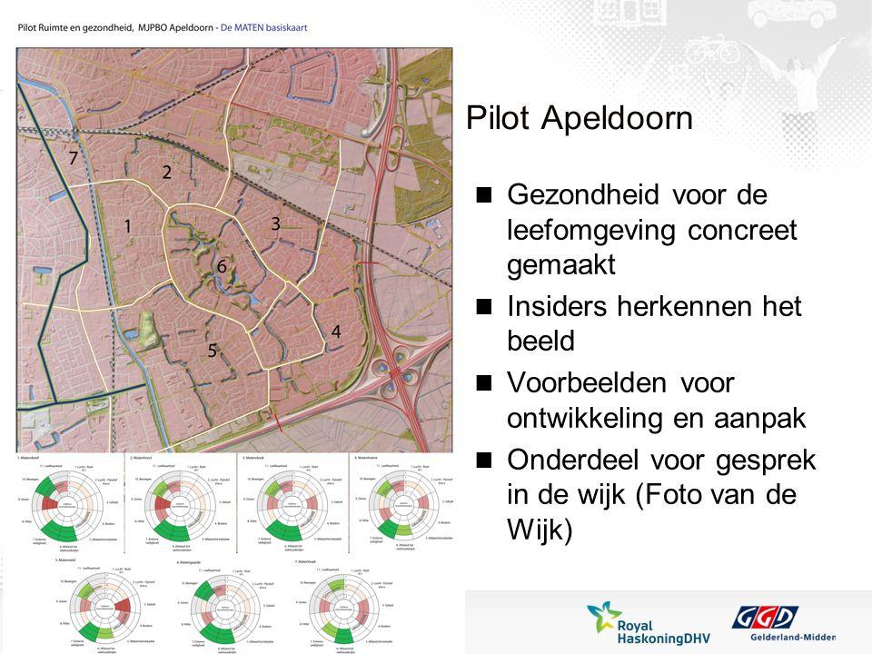 Pilot Apeldoorn Gezondheid voor de leefomgeving concreet gemaakt Insiders herkennen het beeld Voorbeelden voor ontwikkeling en aanpak Onderdeel voor g