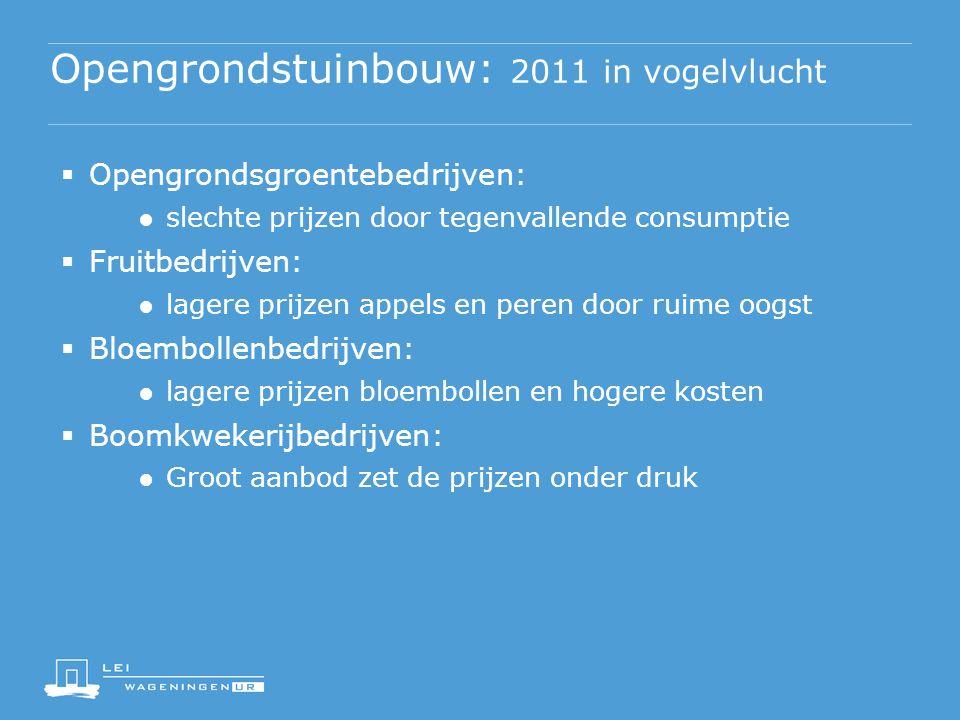 Opengrondstuinbouw: 2011 in vogelvlucht  Opengrondsgroentebedrijven: ●slechte prijzen door tegenvallende consumptie  Fruitbedrijven: ●lagere prijzen