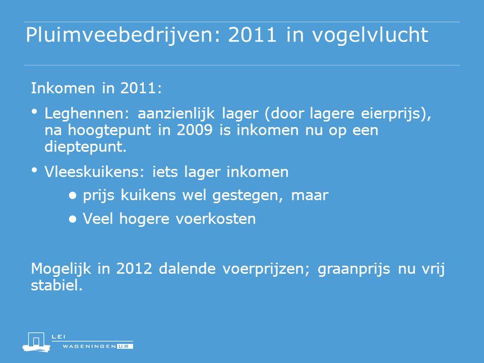 Pluimveebedrijven: 2011 in vogelvlucht Inkomen in 2011: Leghennen: aanzienlijk lager (door lagere eierprijs), na hoogtepunt in 2009 is inkomen nu op een dieptepunt.