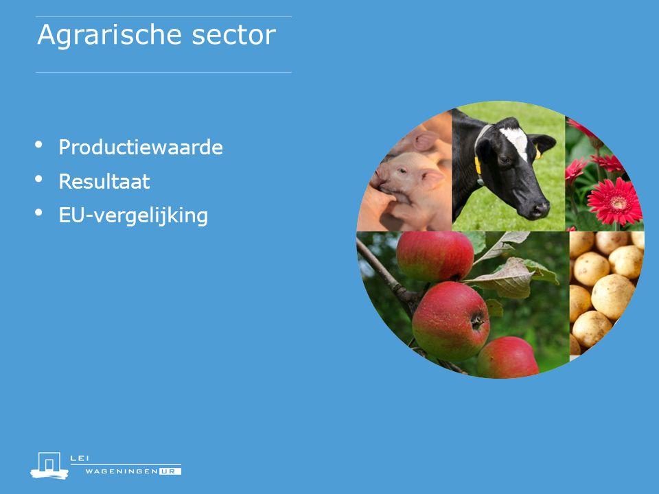 Agrarische sector Productiewaarde Resultaat EU-vergelijking